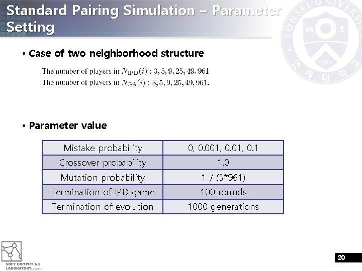 Standard Pairing Simulation – Parameter Setting • Case of two neighborhood structure • Parameter