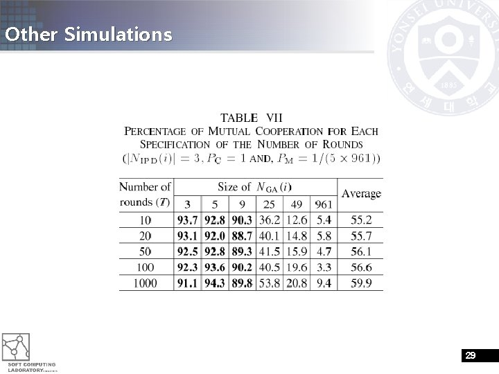 Other Simulations 29