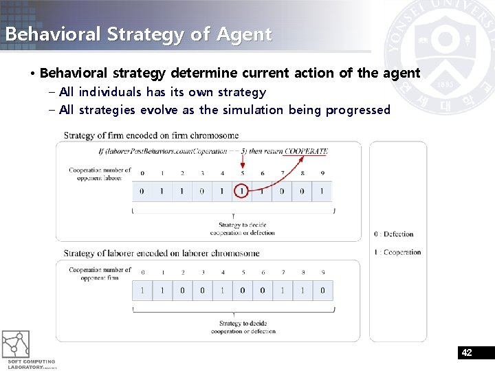 Behavioral Strategy of Agent • Behavioral strategy determine current action of the agent –