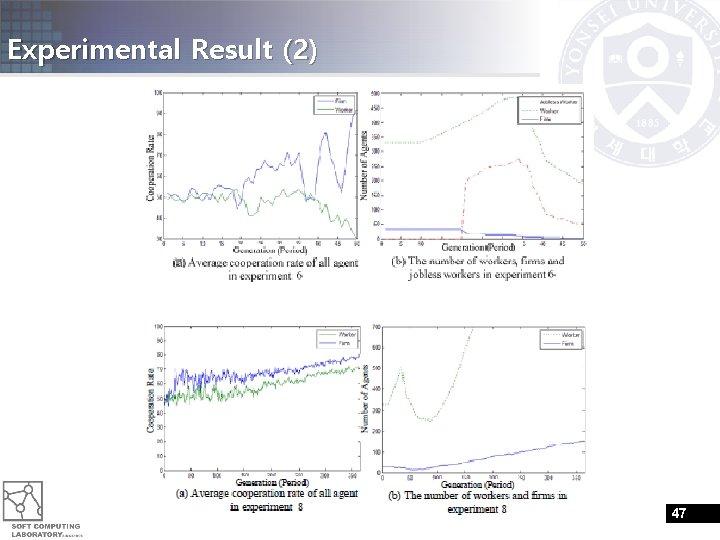 Experimental Result (2) 47