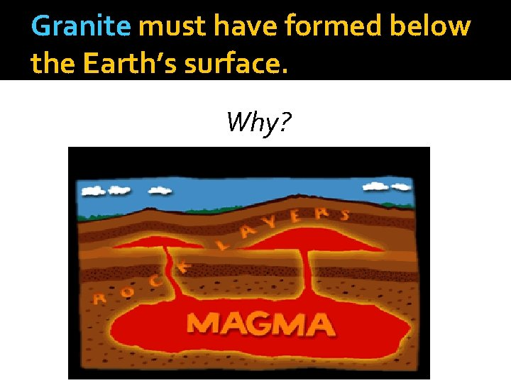 Granite must have formed below the Earth's surface. Why?