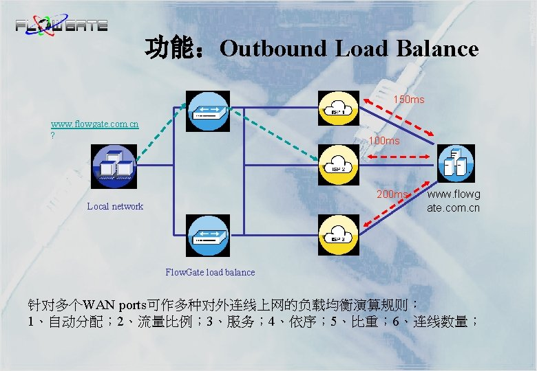 功能:Outbound Load Balance 150 ms www. flowgate. com. cn ? 100 ms 200 ms