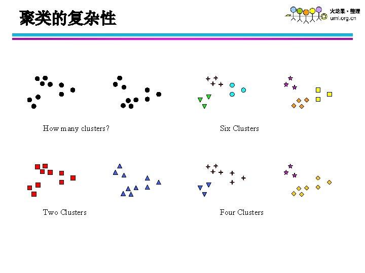 聚类的复杂性 How many clusters? Six Clusters Two Clusters Four Clusters