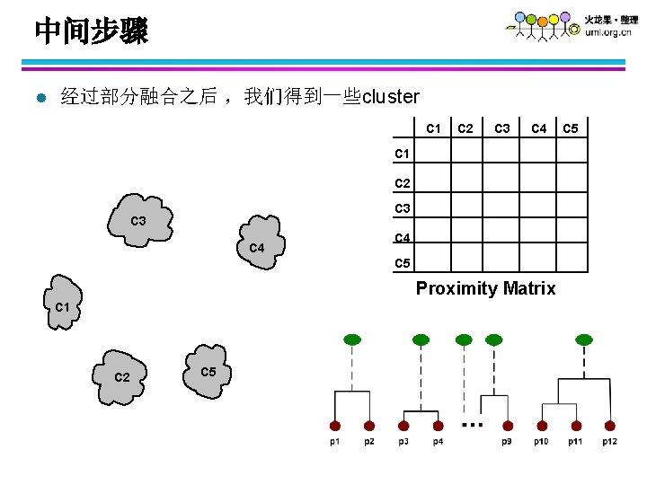 中间步骤 l 经过部分融合之后 ,我们得到一些cluster C 1 C 2 C 3 C 4 C 5