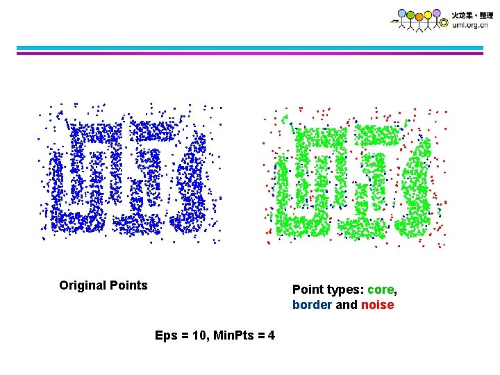 Original Points Point types: core, border and noise Eps = 10, Min. Pts =