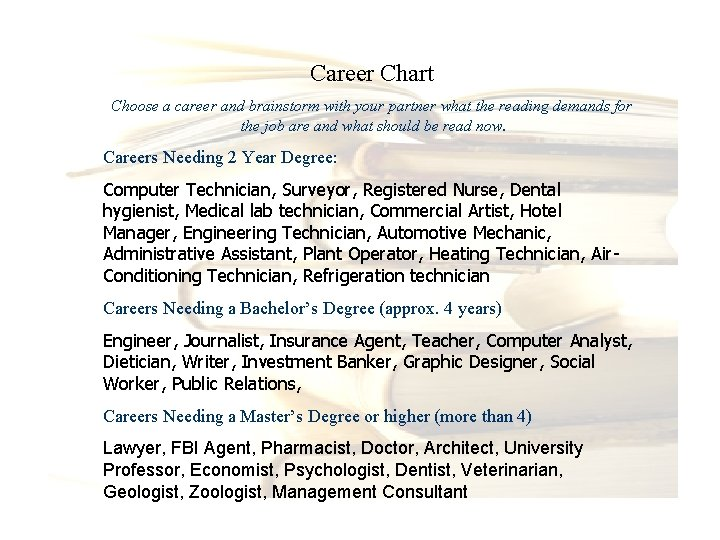 Career Chart Choose a career and brainstorm with your partner what the reading demands