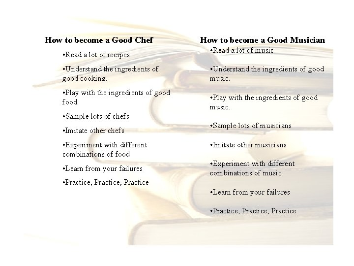 How to become a Good Chef • Read a lot of recipes • Understand