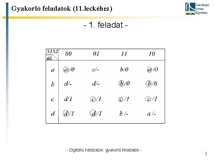 Gyakorló feladatok (11. leckéhez) Széchenyi István Egyetem - 1. feladat - - Digitális hálózatok: