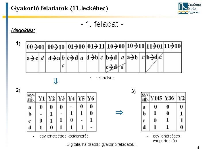 Széchenyi István Egyetem Gyakorló feladatok (11. leckéhez) - 1. feladat - Megoldás: 1) •