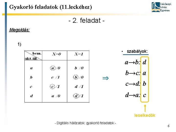 Széchenyi István Egyetem Gyakorló feladatok (11. leckéhez) - 2. feladat Megoldás: 1) • szabályok: