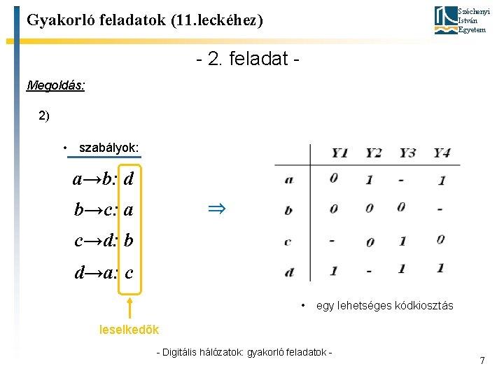 Széchenyi István Egyetem Gyakorló feladatok (11. leckéhez) - 2. feladat Megoldás: 2) • szabályok: