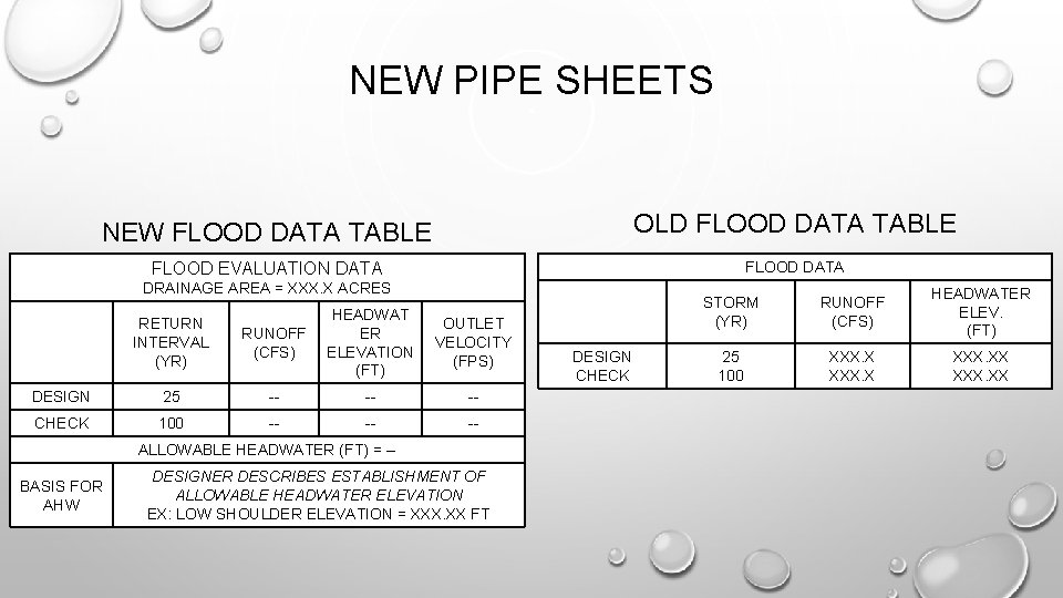 NEW PIPE SHEETS OLD FLOOD DATA TABLE NEW FLOOD DATA TABLE FLOOD DATA FLOOD
