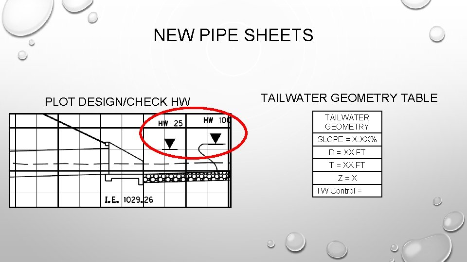 NEW PIPE SHEETS PLOT DESIGN/CHECK HW TAILWATER GEOMETRY TABLE TAILWATER GEOMETRY SLOPE = X.