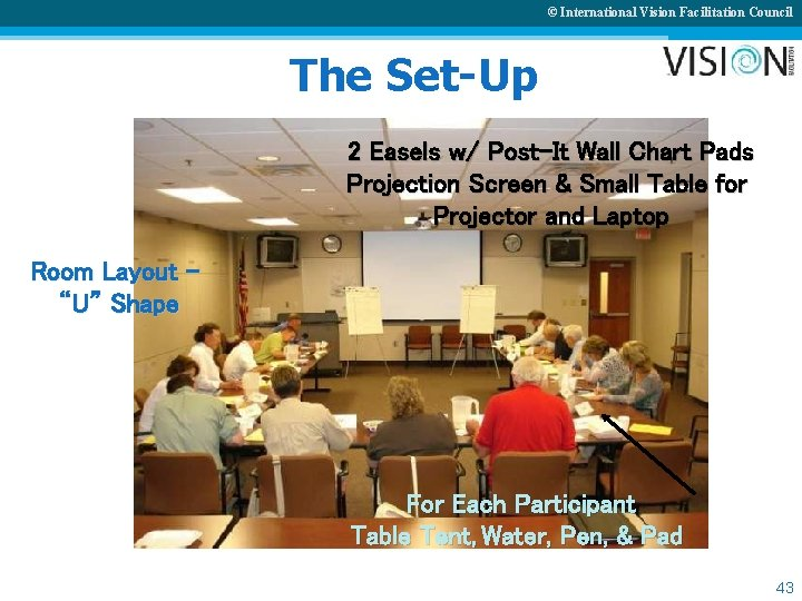 © International Vision Facilitation Council The Set-Up 2 Easels w/ Post-It Wall Chart Pads