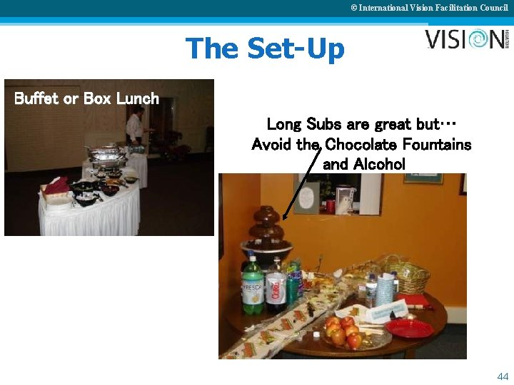© International Vision Facilitation Council The Set-Up Buffet or Box Lunch Long Subs are