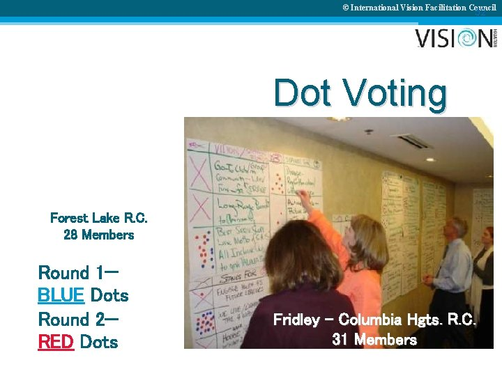 © International Vision Facilitation Council 52 Dot Voting Forest Lake R. C. 28 Members