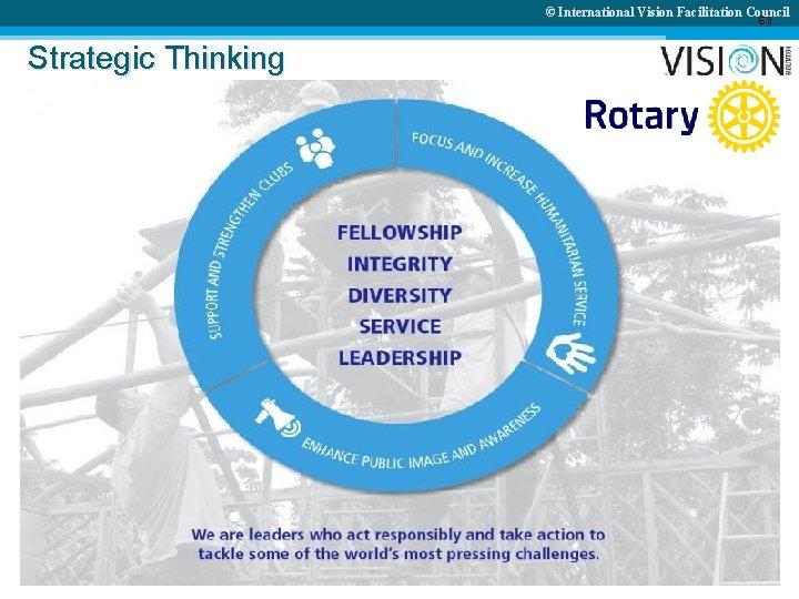 © International Vision Facilitation Council 63 Strategic Thinking