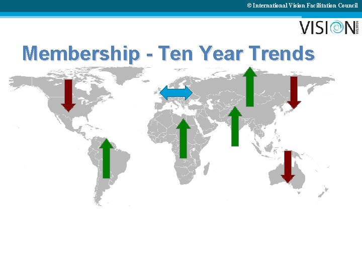 © International Vision Facilitation Council Membership - Ten Year Trends