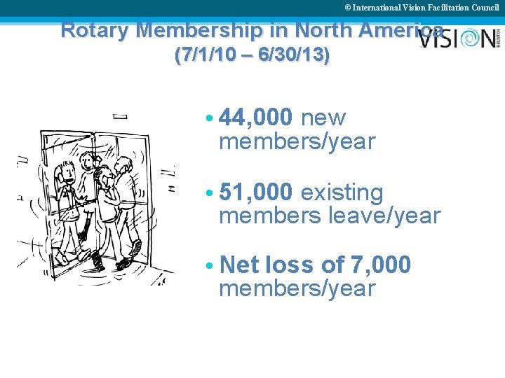 © International Vision Facilitation Council Rotary Membership in North America (7/1/10 – 6/30/13) •