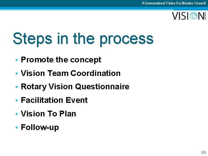 © International Vision Facilitation Council Steps in the process • Promote the concept •