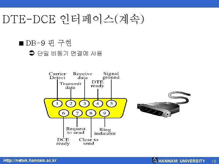 DTE-DCE 인터페이스(계속) < DB-9 핀 구현 Ü 단일 비동기 연결에 사용 Http: //netwk. hannam.