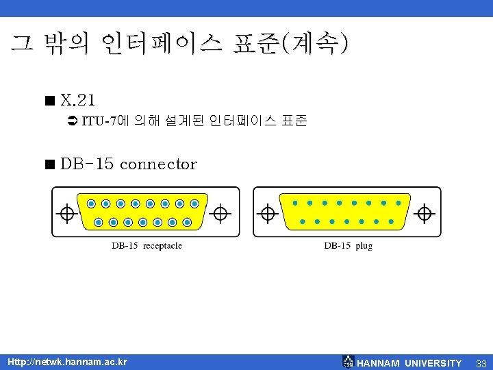 그 밖의 인터페이스 표준(계속) < X. 21 Ü ITU-7에 의해 설계된 인터페이스 표준 <