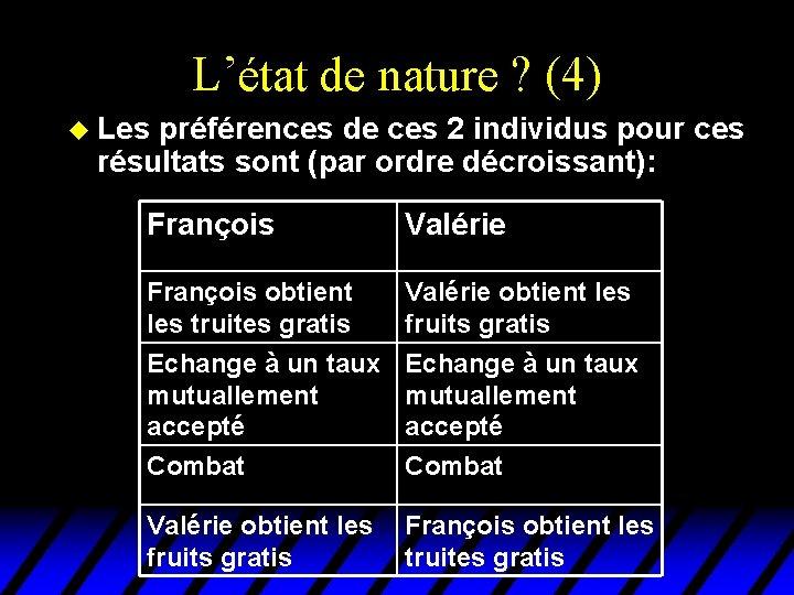 L'état de nature ? (4) u Les préférences de ces 2 individus pour ces