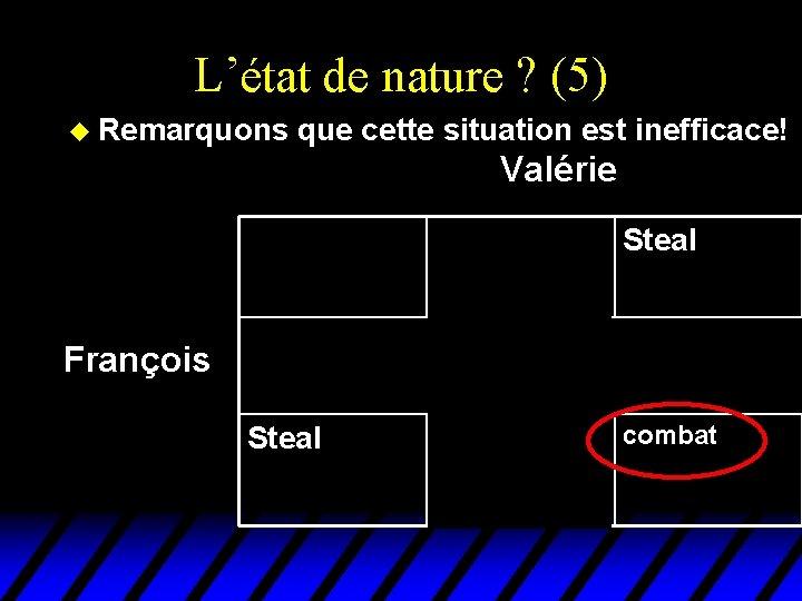 L'état de nature ? (5) u Remarquons que cette situation est inefficace! Valérie François