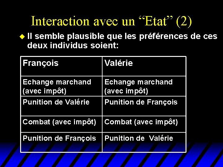 """Interaction avec un """"Etat"""" (2) u Il semble plausible que les préférences de ces"""