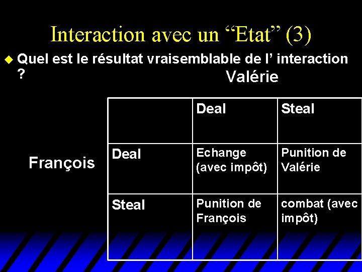"""Interaction avec un """"Etat"""" (3) u Quel est le résultat vraisemblable de l' interaction"""
