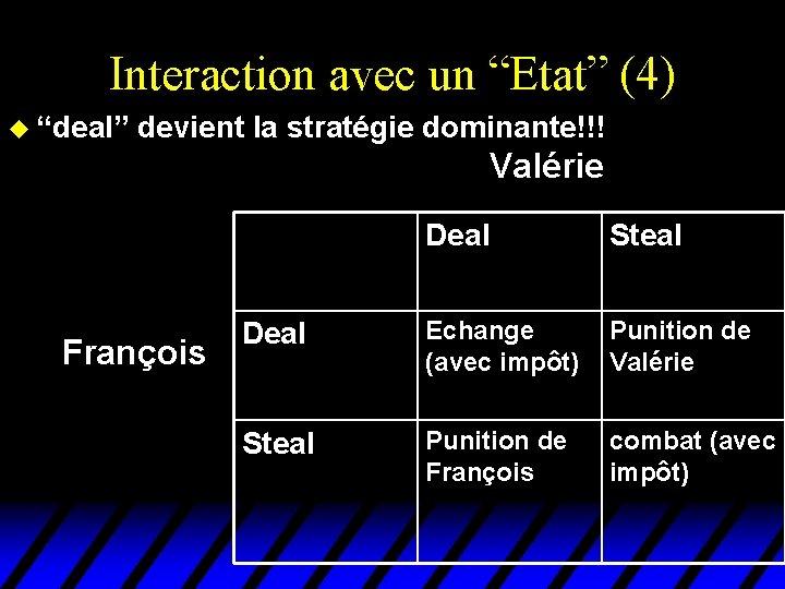 """Interaction avec un """"Etat"""" (4) u """"deal"""" devient la stratégie dominante!!! Valérie François Deal"""