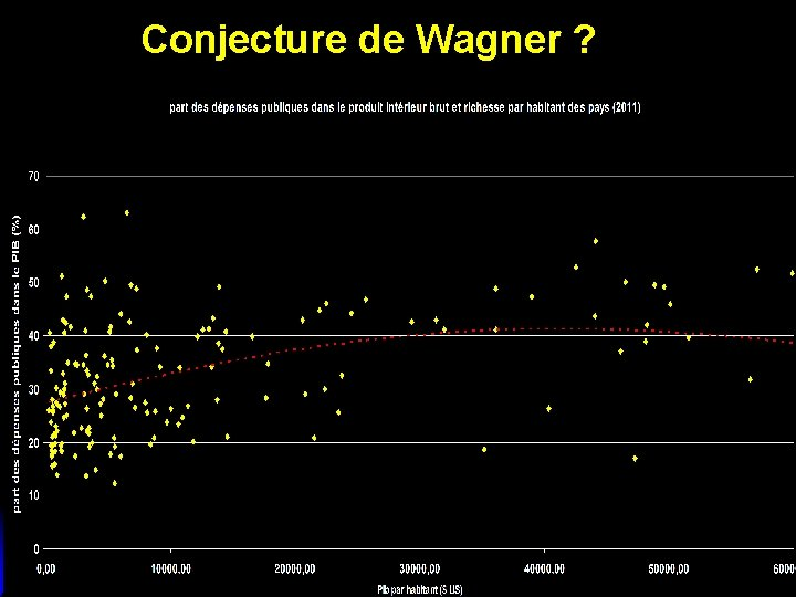 Conjecture de Wagner ?
