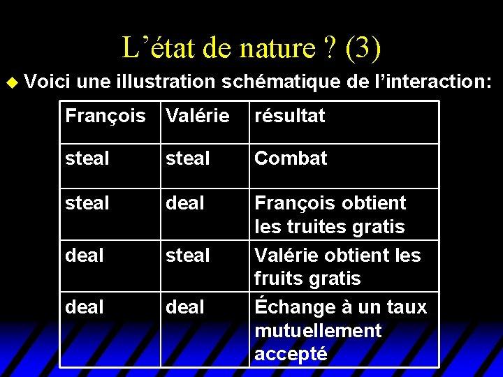 L'état de nature ? (3) u Voici une illustration schématique de l'interaction: François Valérie
