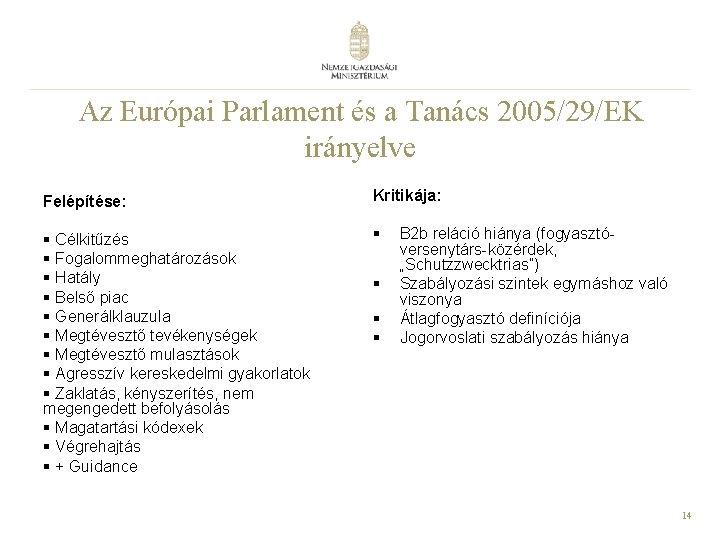 Az Európai Parlament és a Tanács 2005/29/EK irányelve Felépítése: Kritikája: § Célkitűzés § Fogalommeghatározások
