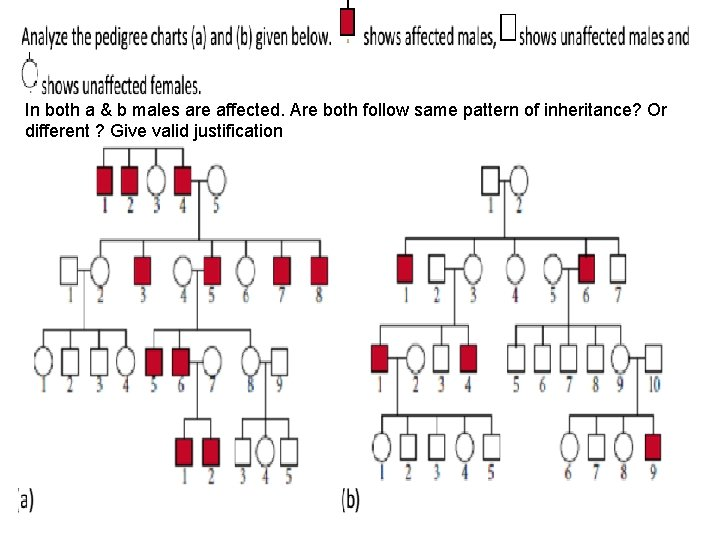 In both a & b males are affected. Are both follow same pattern of