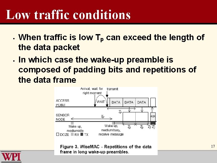 Low traffic conditions § § When traffic is low Tp can exceed the length