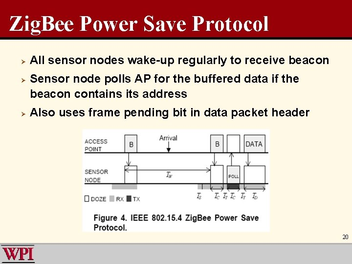 Zig. Bee Power Save Protocol Ø Ø Ø All sensor nodes wake-up regularly to
