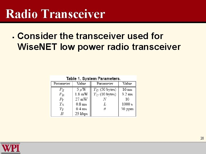 Radio Transceiver § Consider the transceiver used for Wise. NET low power radio transceiver