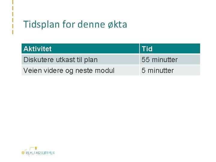Tidsplan for denne økta Aktivitet Tid Diskutere utkast til plan 55 minutter Veien videre