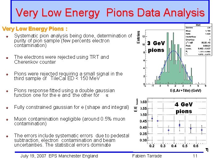 Very Low Energy Pions : Systematic pion analysis being done, determination of purity of