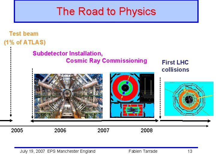 The Road to Physics Test beam (1% of ATLAS) Subdetector Installation, Cosmic Ray Commissioning