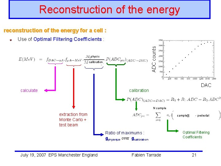 Reconstruction of the energy reconstruction of the energy for a cell : ADC counts