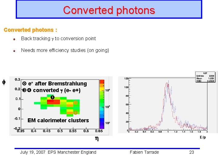 Converted photons : Back tracking γ to conversion point Needs more efficiency studies (on