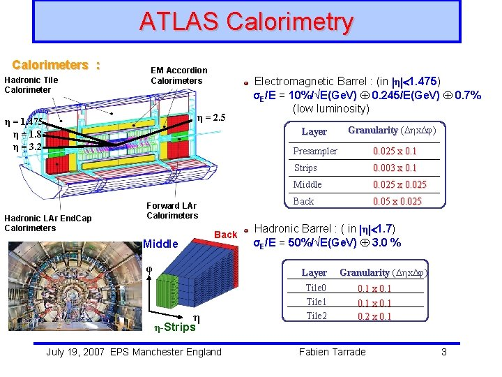 ATLAS Calorimetry Calorimeters : Hadronic Tile Calorimeter EM Accordion Calorimeters η = 2. 5