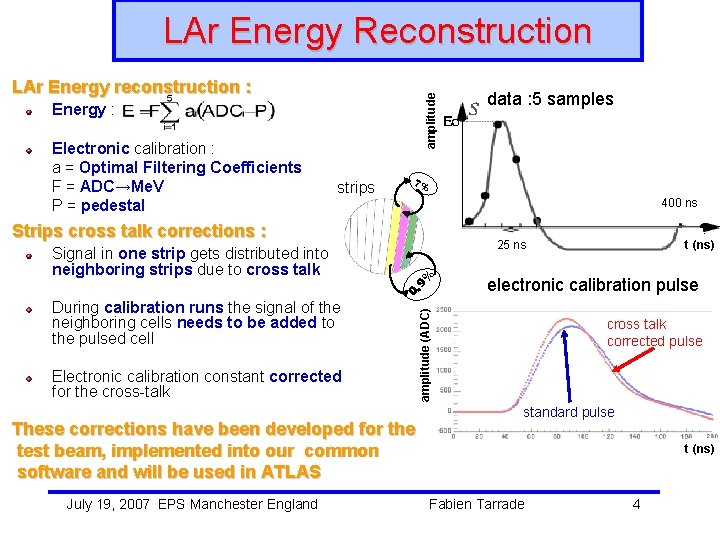 LAr Energy Reconstruction amplitude LAr Energy reconstruction : Energy : Electronic calibration : a