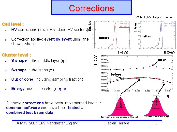 Corrections HV corrections (lower HV, dead HV sectors) Entries Cell level : Entries With