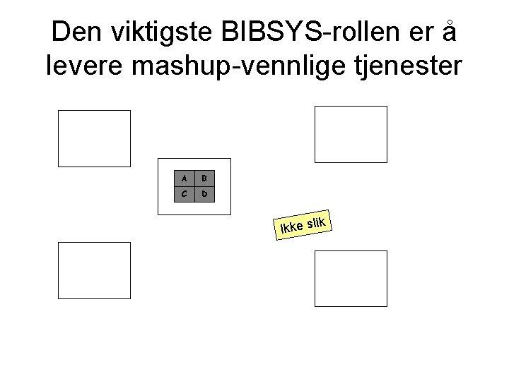 Den viktigste BIBSYS-rollen er å levere mashup-vennlige tjenester A B C D k Ikke
