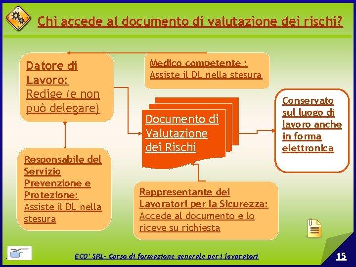 Chi accede al documento di valutazione dei rischi? Datore di Lavoro: Redige (e non