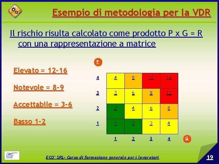 Esempio di metodologia per la VDR Il rischio risulta calcolato come prodotto P x