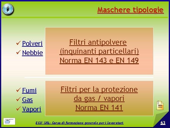 Maschere tipologie © EPC srl Polveri Nebbie Filtri antipolvere (inquinanti particellari) Norma EN 143